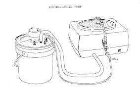 Coolant Recirculating Pump System